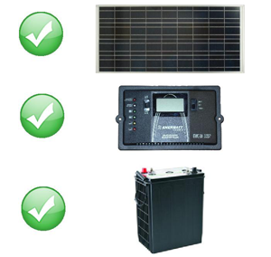 Custom Solar (PV) Kits